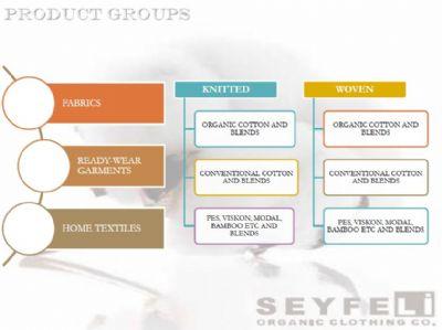 Seyfeli Tekstil - Tekstil,  konfeksiyon,  üretim,  giyim,  ev tekstili,  organik